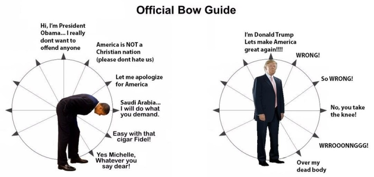 bow-guide
